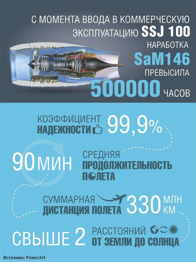 sam146-infografika.jpg