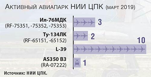 ATO.ru