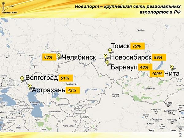 Новапорт – крупнейшая сеть региональных аэропортов в РФ