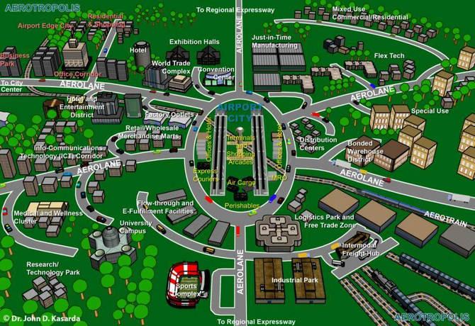 Схема Аэротрополиса с центром