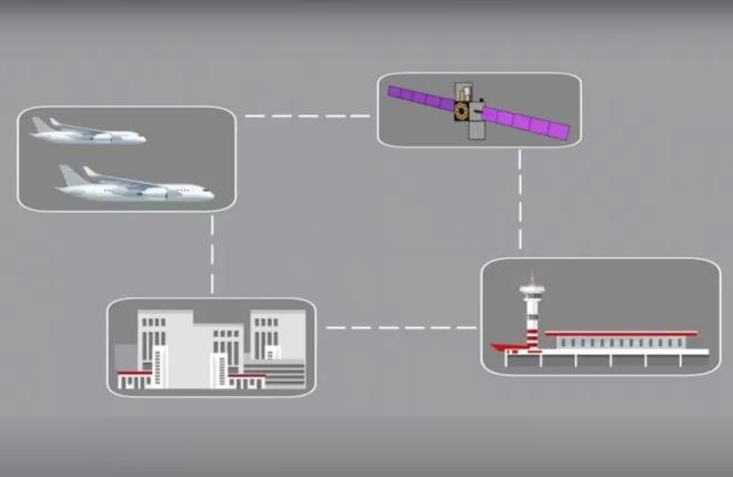 """Технологии """"подключенного самолета"""""""
