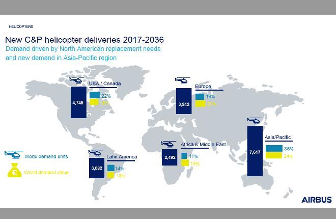 Страница из прогноза Airbus Helicopters