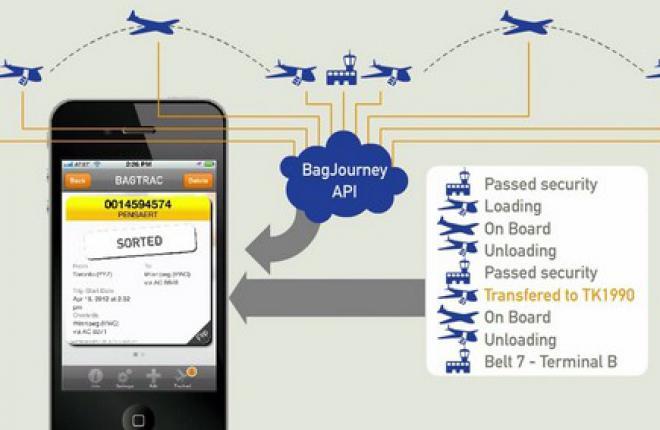 SITA позволит авиапассажирам отслеживать свой багаж