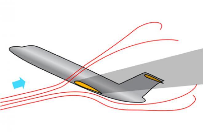 Потеря управления самолетом чаще всего имеет место в результате сваливания