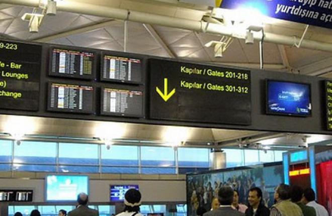 Самой популярной страной среди российских авиапутешественников оказалась Турция