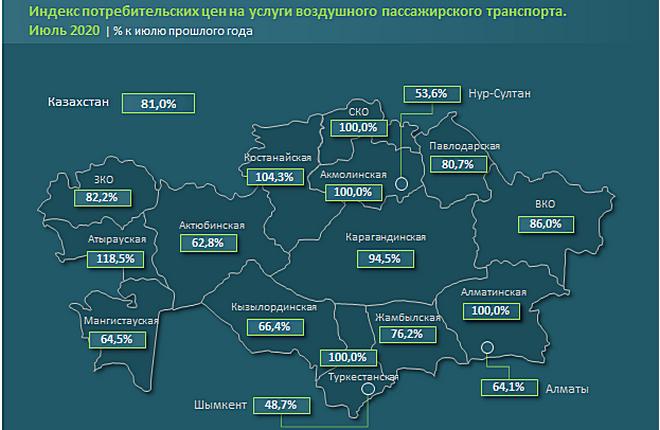 цены авиа Казахстан янв-июль 2020