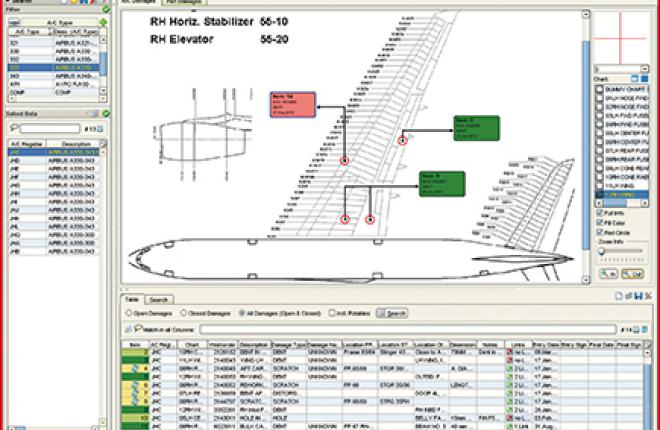 Швейцарская компания Swiss Aviation Software сосредоточила все ресурсы на постав