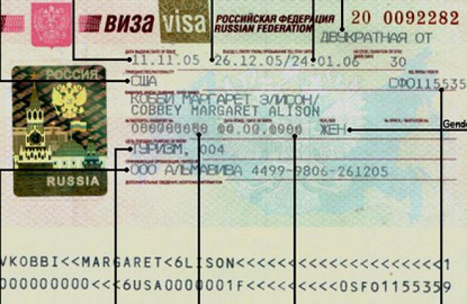 МИД России напоминает, что для въезда на территорию России виза необходима как п