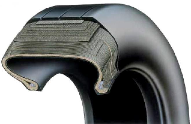Новые технологии авиационных шин