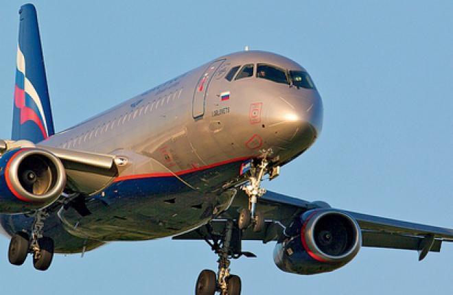 Средняя операционная рентабельность деятельности авиаперевозчиков в ГА РФ (%)
