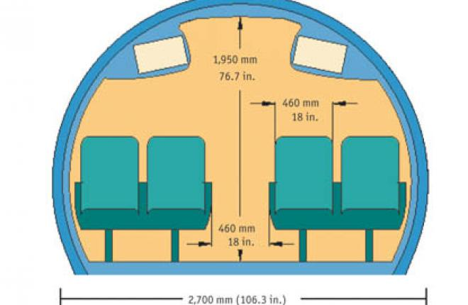 MA700 будет шире Q400 и ATR 72